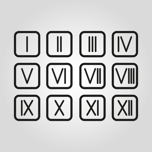 How to quickly type Roman numerals on the keyboard with Word